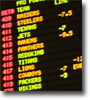 Sportsbook betting report